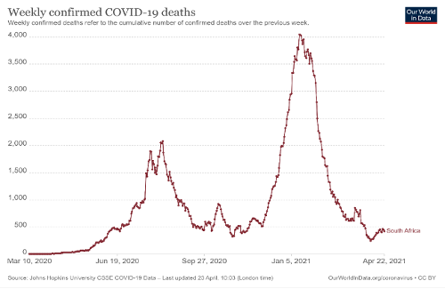 Severity of third Covid-19 wave will come down to 'timing'