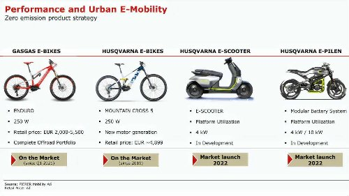 Husqvarna E-Scooter And E-Pilen Likely Rolling Out In 2022