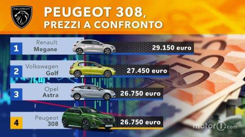 Quanto costa la nuova Peugeot 308 rispetto alla concorrenza