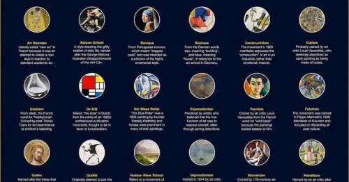Illuminating Infographic Reveals How 24 Art Movements Got Their Names