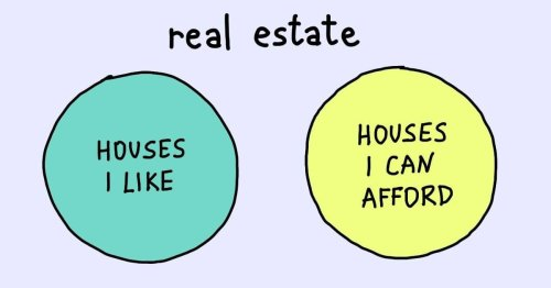 """These """"Honest Charts"""" Creatively Chronicle Everyday Life We Can All Relate To"""