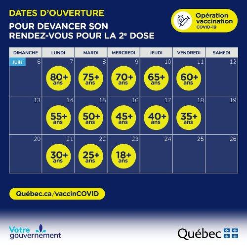Voici le calendrier complet pour savoir quand tu pourras devancer ta 2e dose au Québec