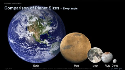 Comparison of Planet Sizes: Exoplanets - Exoplanet Exploration: Planets Beyond our Solar System