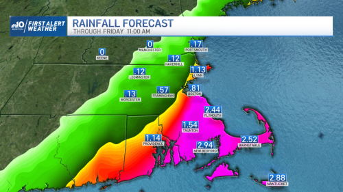 String of Showers Could Dump Around 3 Inches of Rain This Week