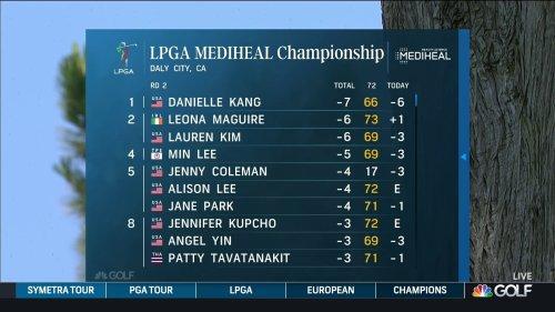 LPGA Mediheal Championship, Round 2 highlights