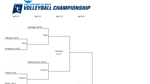 NCAA Division III Men's Volleyball Committee Selects Championship Bracket