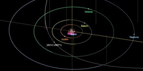 Extremely Eccentric Minor Planet to Visit Inner Solar System This Decade