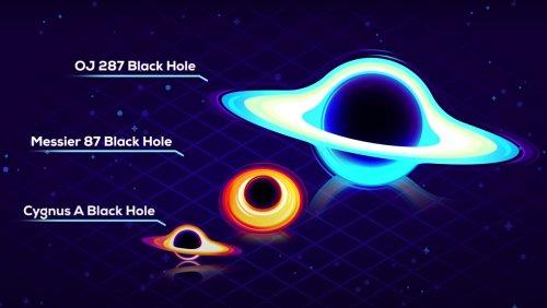 Black Hole Size Comparison Chart Gives New View of Universe - Nerdist