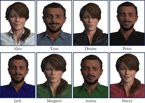 Virtual Humans Are Equal to Real Ones in Helping People Practice New Leadership Skills - Neuroscience News