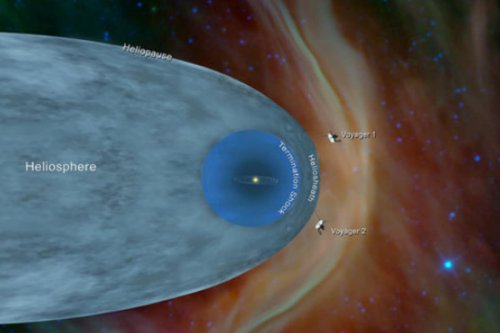 NASA's Voyager 2 Spacecraft Detects Increase in Density Levels of the Interstellar Space