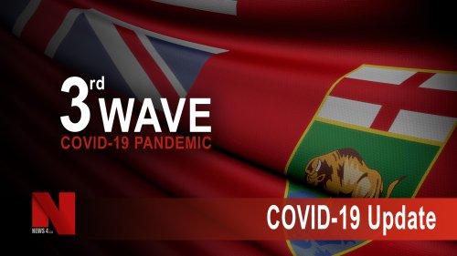 New case numbers of COVID-19 dip below 100