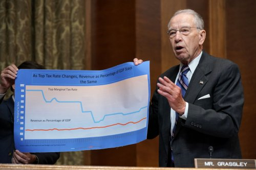 Only 27 percent of Iowans say they'd reelect 7-term Sen. Chuck Grassley: Poll