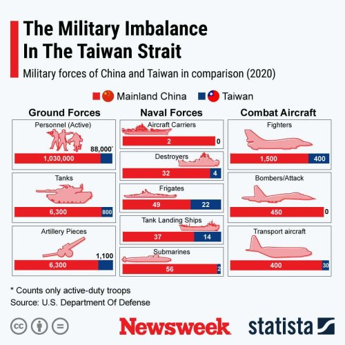 """Taiwan vows to """"defend itself"""" amid U.S. reversal, here's how China compares"""