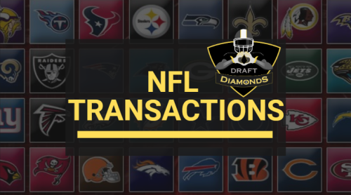 NFL Transactions, Roster Cuts, and Workouts for May 5, 2021