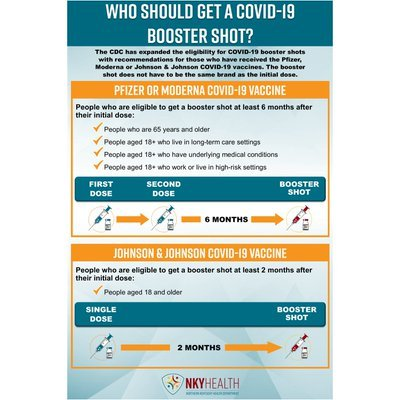 Who should get a COVID-19 booster shot? The NKY Health Department provides graphic summary