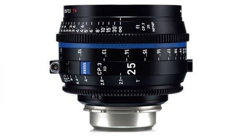 Best New Lenses of 2017