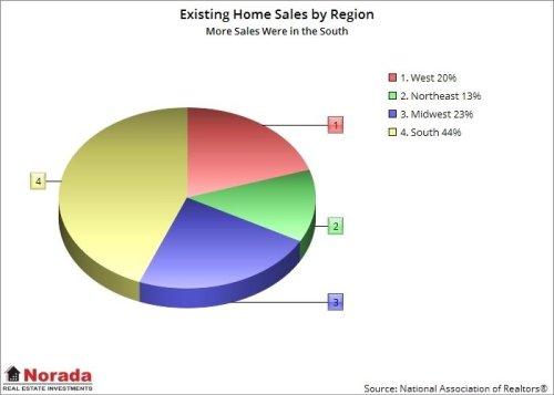 US Housing Market Forecast 2021 & 2022: Crash or Boom?