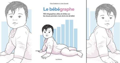 « Le bébégraphe » : 150 graphiques irrésistibles et d'utilité publique sur la première année d'un bébé