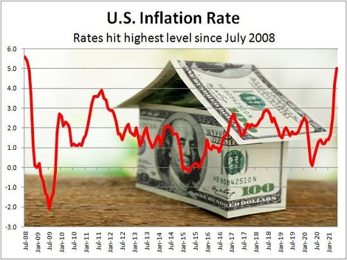 Fed's decision to keep interest rates low may sink home prices in 2022
