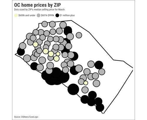 Orange County adds 8 million-dollar ZIPs, loses 8 housing bargains