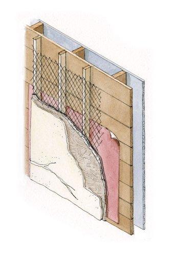 Basics of Stucco Repair