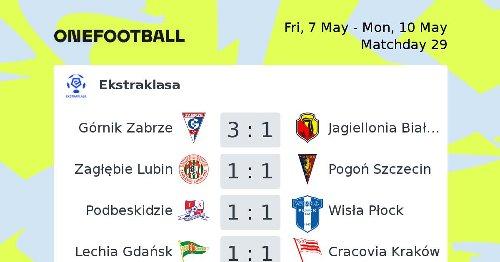 Check out the latest Ekstraklasa news via OneFootball