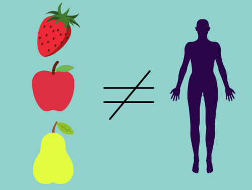 No Pears, No Apples: Dressing For Your Human Body Type