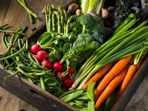 Spring Produce Guide: Whats In Season Now?