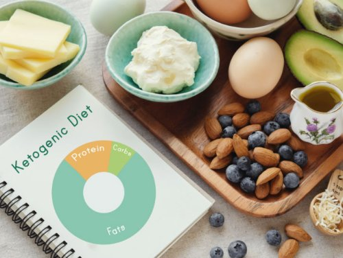 How To Start The Keto Diet - A Beginner's Guide