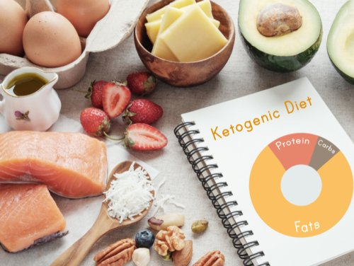 What Is The Keto Diet, And Is It For You?