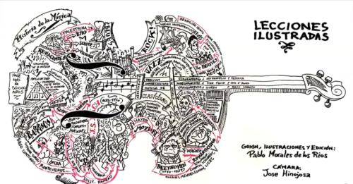 Musicologist cover image