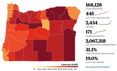 Coronavirus in Oregon: With 2 million vaccine doses administered, just 656 discarded, state says