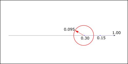 Comparing sensitivity figures of an AM receiver and SSB receiver – owenduffy.net