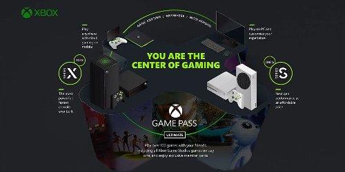 xCloud: Microsoft stellt auf Xbox-Series-X-Blades um