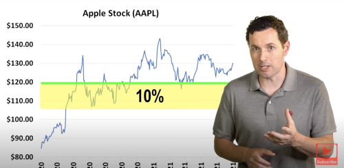Working his way through the Dow 30, this guy set a $119 Apple target (video) | Philip Elmer‑DeWitt