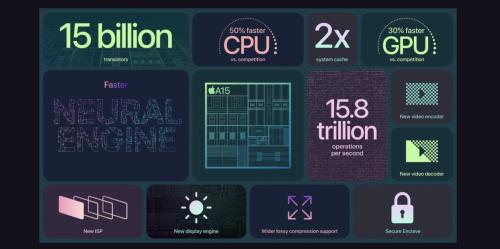 Apple's A15 CPU fails to impress. Is a brain drain to blame? | Philip Elmer‑DeWitt