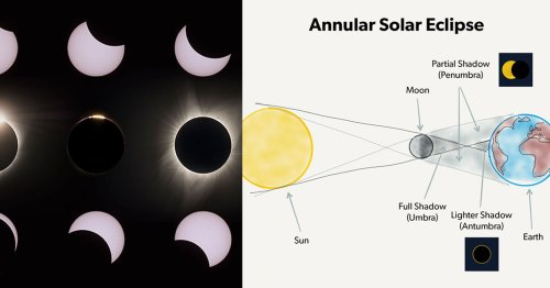 How to Photograph an Annular 'Ring of Fire' Solar Eclipse