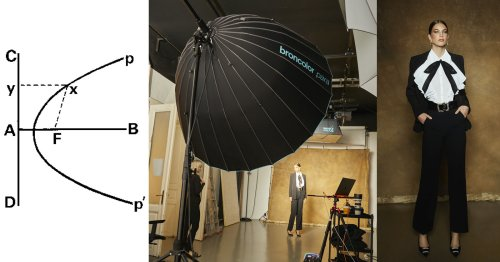 What Are Parabolic Light Modifiers and Are They Worth It?