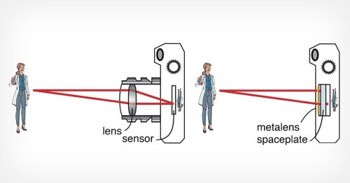 Revolutionary 'Spaceplate' Could Eliminate Traditional Camera Lenses