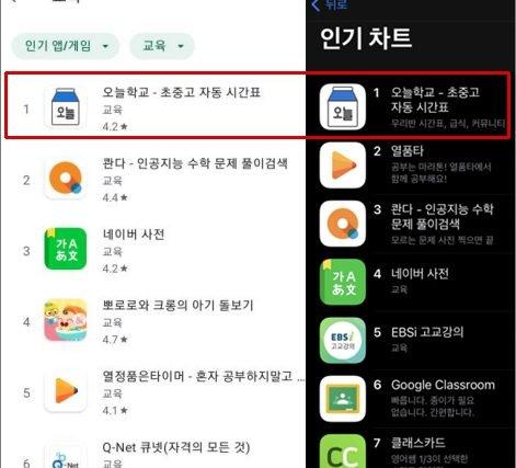 아테나스랩, '오늘학교' 양대 앱 마켓 1위