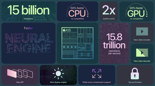 Apple A15 Bionic chip is a 5nm powerhouse   Pocketnow