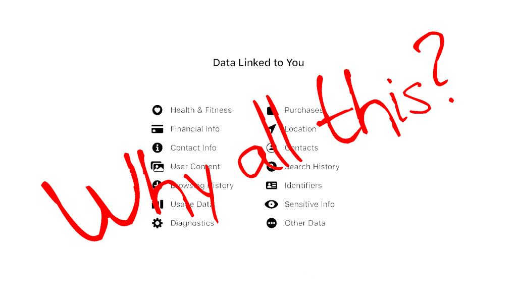 Surveillance & Data - cover