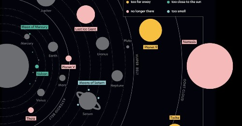 A guide to the solar system's biggest secrets