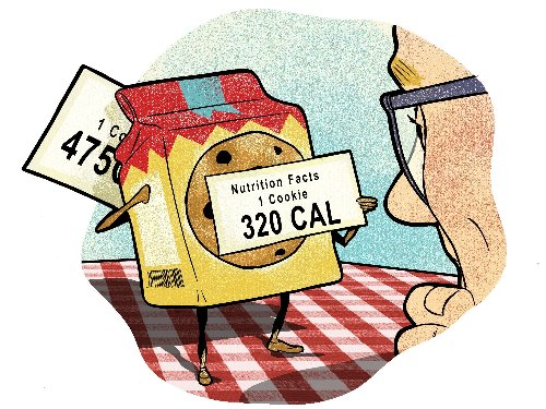 Why you can't trust the calorie count on food labels
