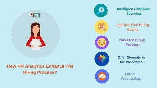 How HR Analytics Enhance The Hiring Process?