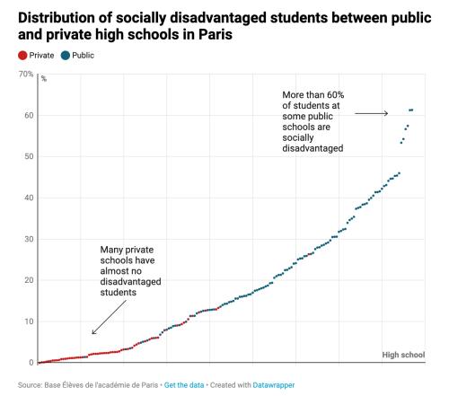 In Paris, More Student Diversity Means Less Private School Flight