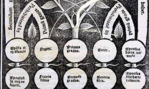 Rechercher vos ancêtres dans le fonds RetroNews