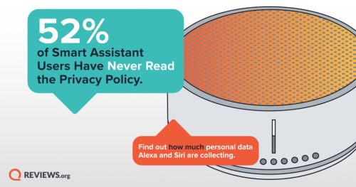 Smart Assistant Privacy: What Data Is Collected and How to Protect Yourself