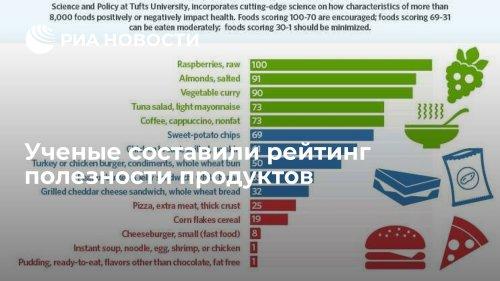 Ученые составили рейтинг полезности продуктов