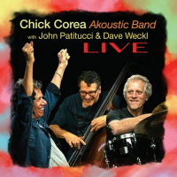 Chick Corea Akoustic Band with John Patitucci & Dave Weckl: Live! album review @ All About Jazz